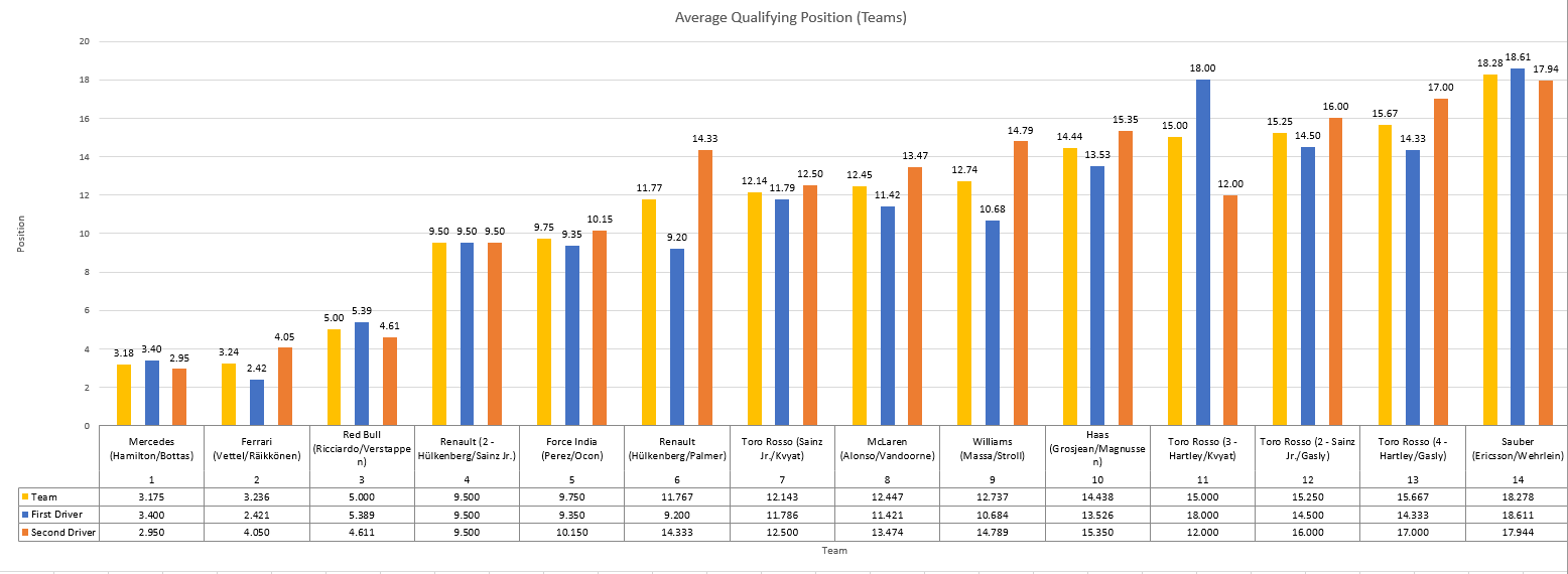 Average Qualifying Positions.png