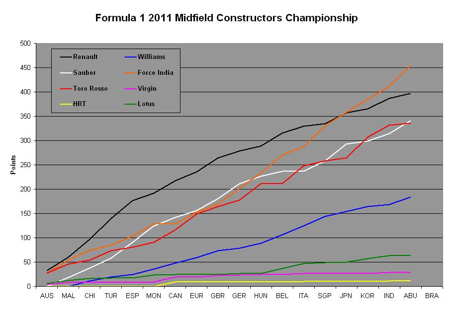 constructors-midfield.png