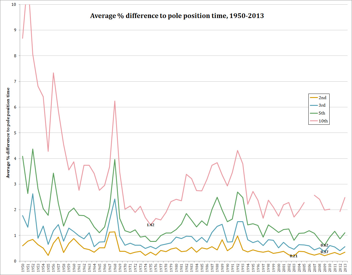 Diff_to_pole_1950-2013.jpg