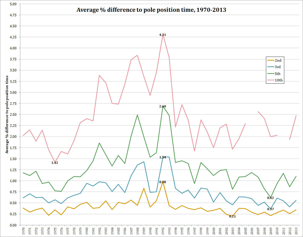Diff_to_pole_1970-2013.jpg