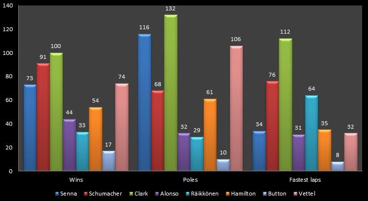Jim Clark vs The Rest.jpg