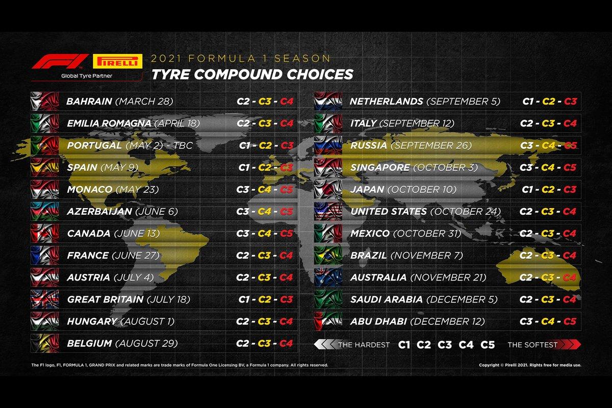 pirelli-2021-tyre-compound-cho-1.jpg