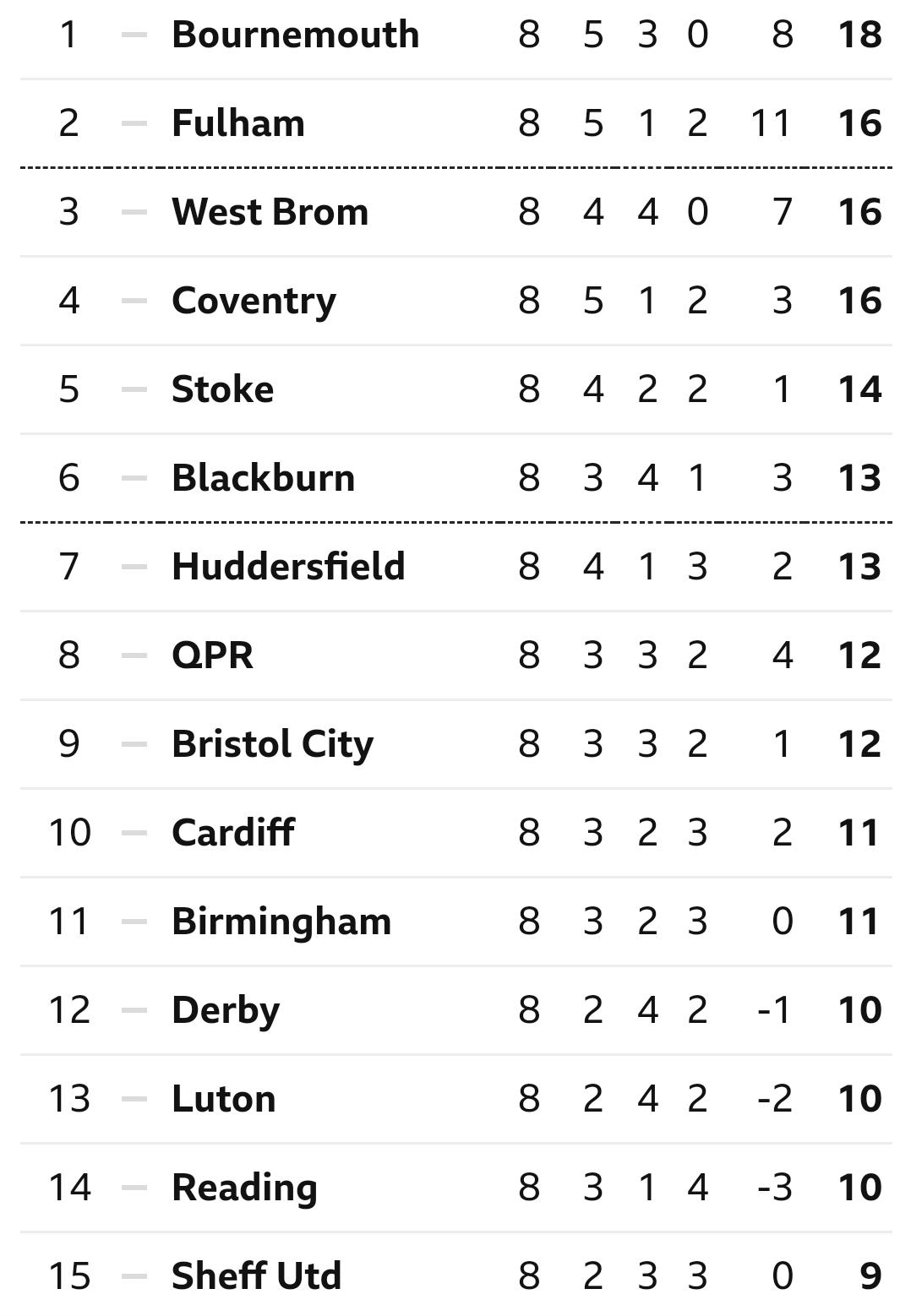 Screenshot_20210918-234338_BBC Sport.jpg