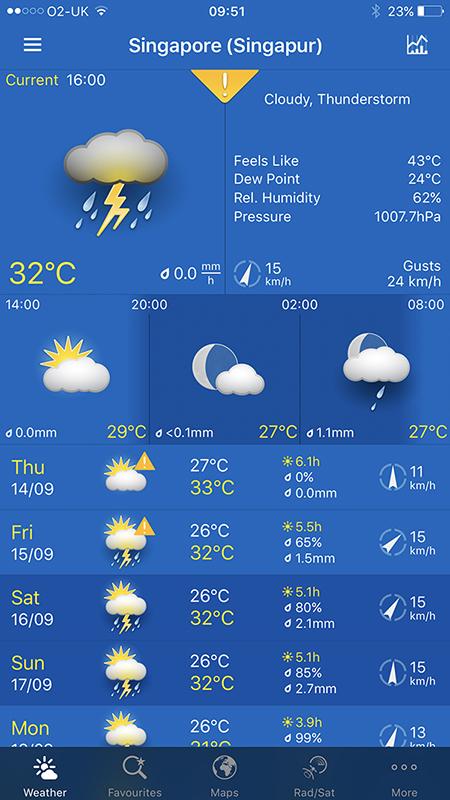 Singapore weather.jpg