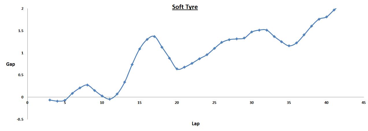 soft fuel adjusted.PNG
