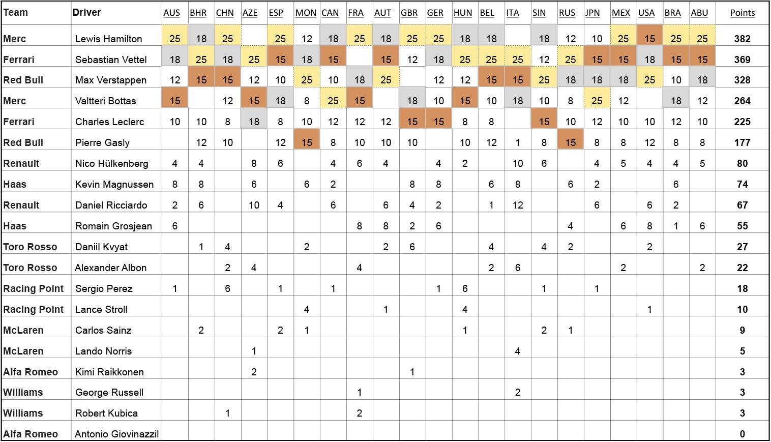 vintly_F1_2019_predictions.jpg