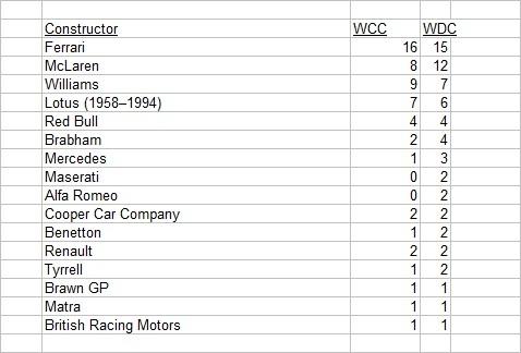 WCC WDC.jpg