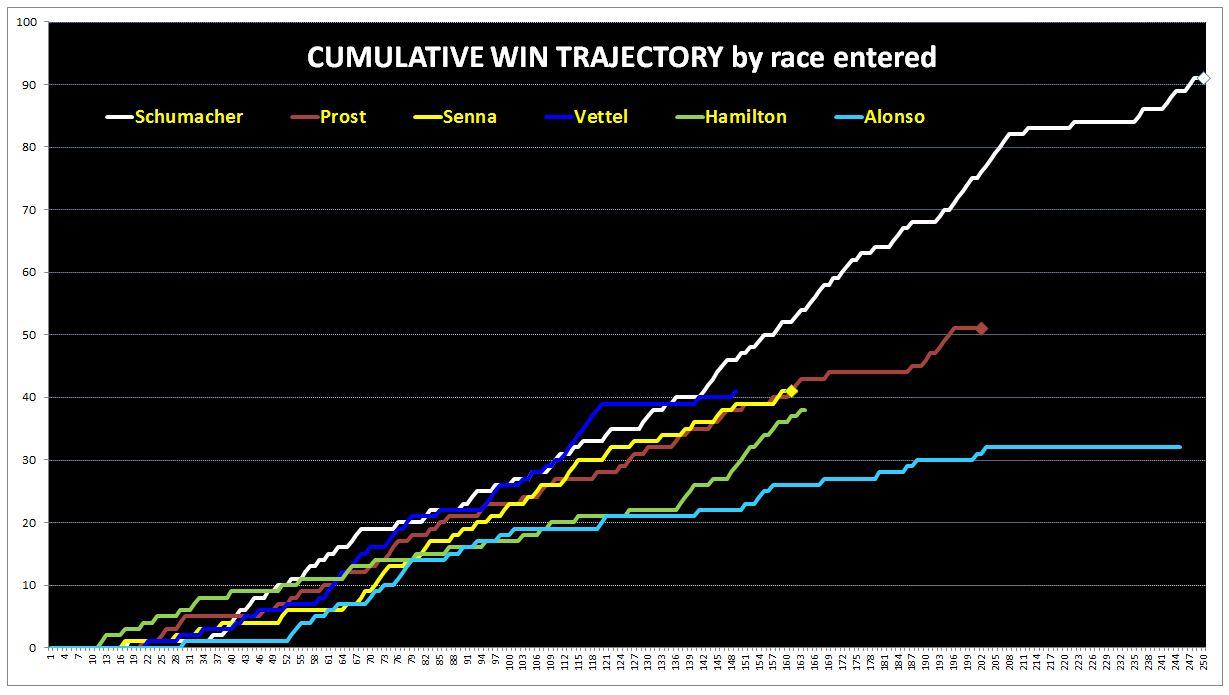 Win Trajectory R0.JPG