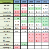 summary_yearaverage_quali_table.PNG